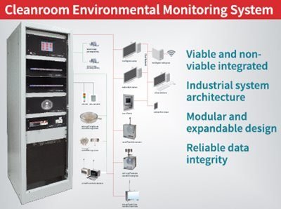 Facility Monitoring System
